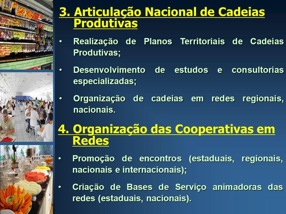 3. Articulação Nacional de Cadeias Produtivas Realização de Planos Territoriais de Cadeias Produtivas;Realização de Planos Territoriais de Cadeias Pro