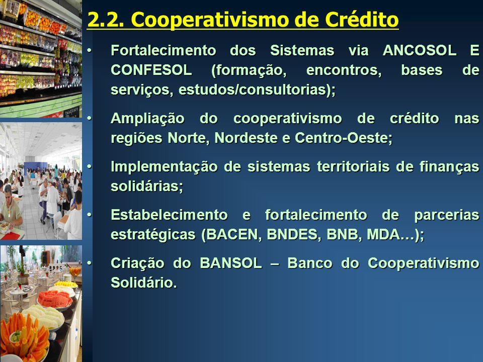 2.2. Cooperativismo de Crédito Fortalecimento dos Sistemas via ANCOSOL E CONFESOL (formação, encontros, bases de serviços, estudos/consultorias);Forta