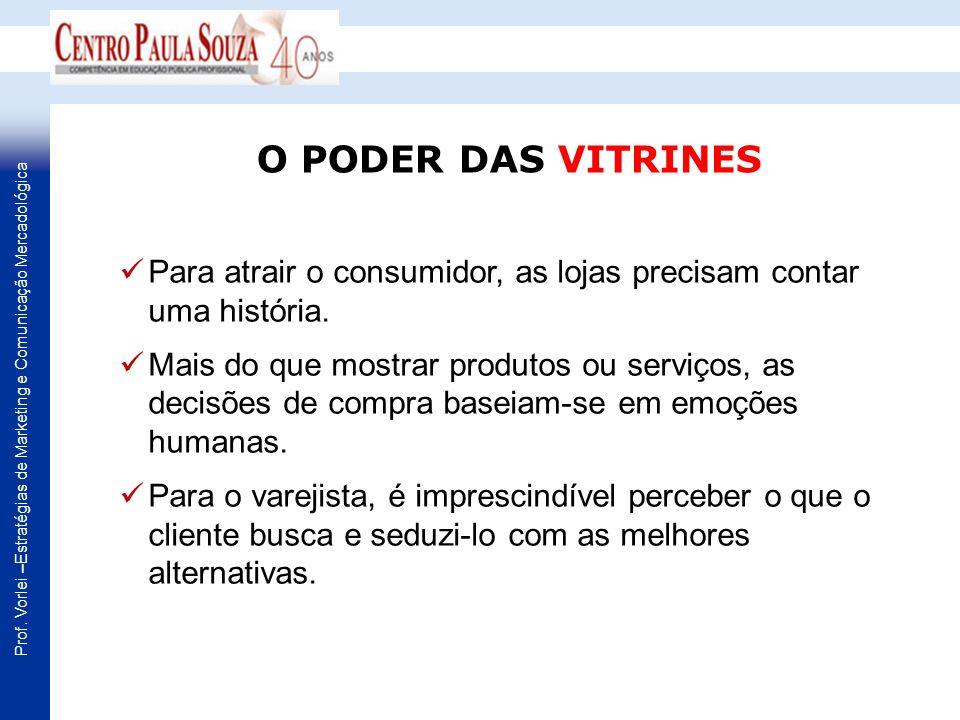 Prof.Vorlei –Estratégias de Marketing e Comunicação Mercadológica O olfato estimula as sensações.