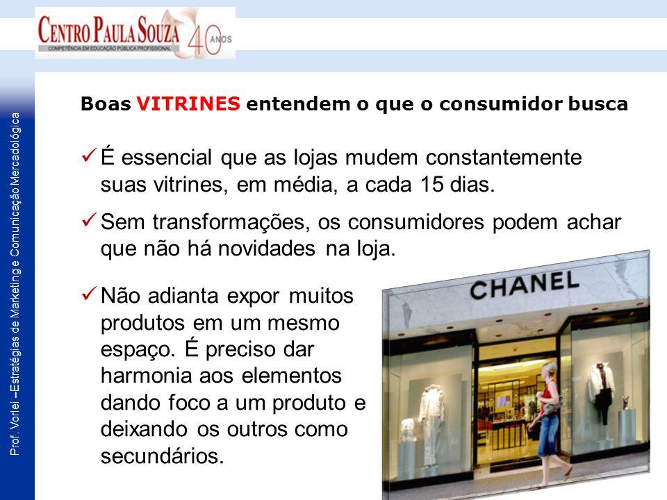 Prof. Vorlei –Estratégias de Marketing e Comunicação Mercadológica É essencial que as lojas mudem constantemente suas vitrines, em média, a cada 15 di