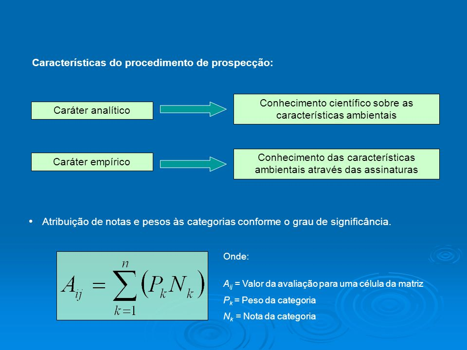 Caráter analítico Conhecimento científico sobre as características ambientais Caráter empírico Conhecimento das características ambientais através das