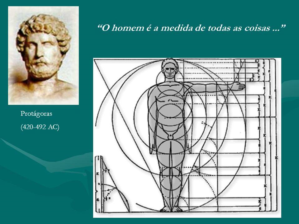 O homem é a medida de todas as coisas... Protágoras (420-492 AC)
