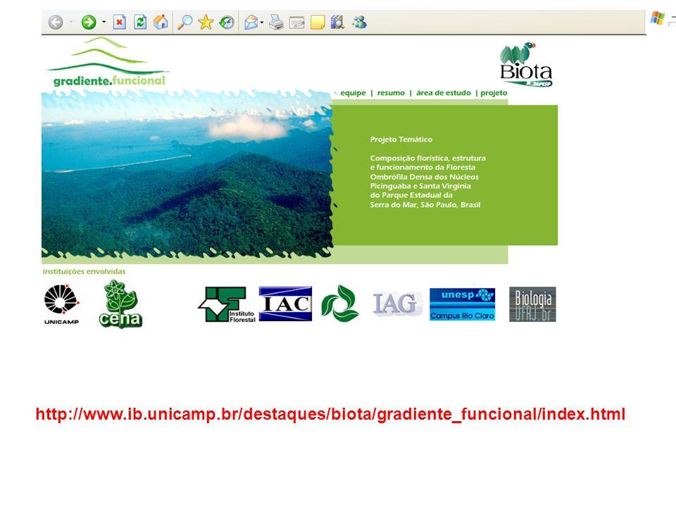 http://www.ib.unicamp.br/destaques/biota/gradiente_funcional/index.html