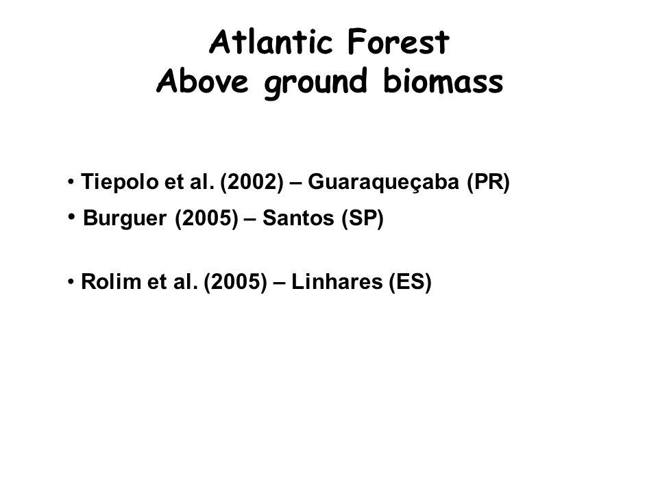 Atlantic Forest Above ground biomass Tiepolo et al. (2002) – Guaraqueçaba (PR) Burguer (2005) – Santos (SP) Rolim et al. (2005) – Linhares (ES)