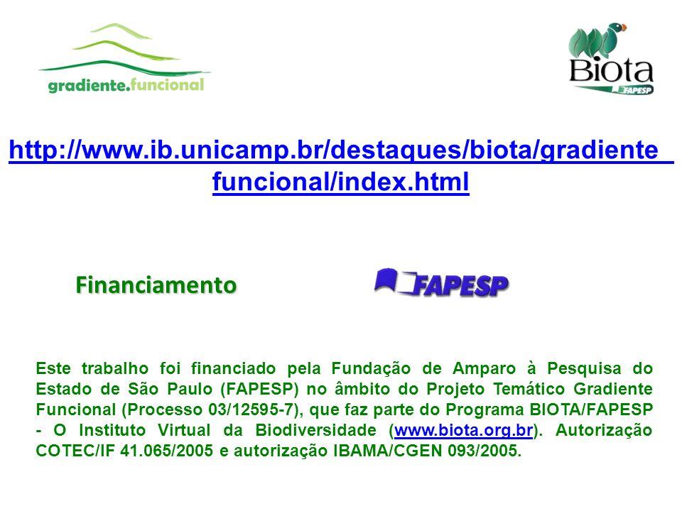 Financiamento Este trabalho foi financiado pela Fundação de Amparo à Pesquisa do Estado de São Paulo (FAPESP) no âmbito do Projeto Temático Gradiente
