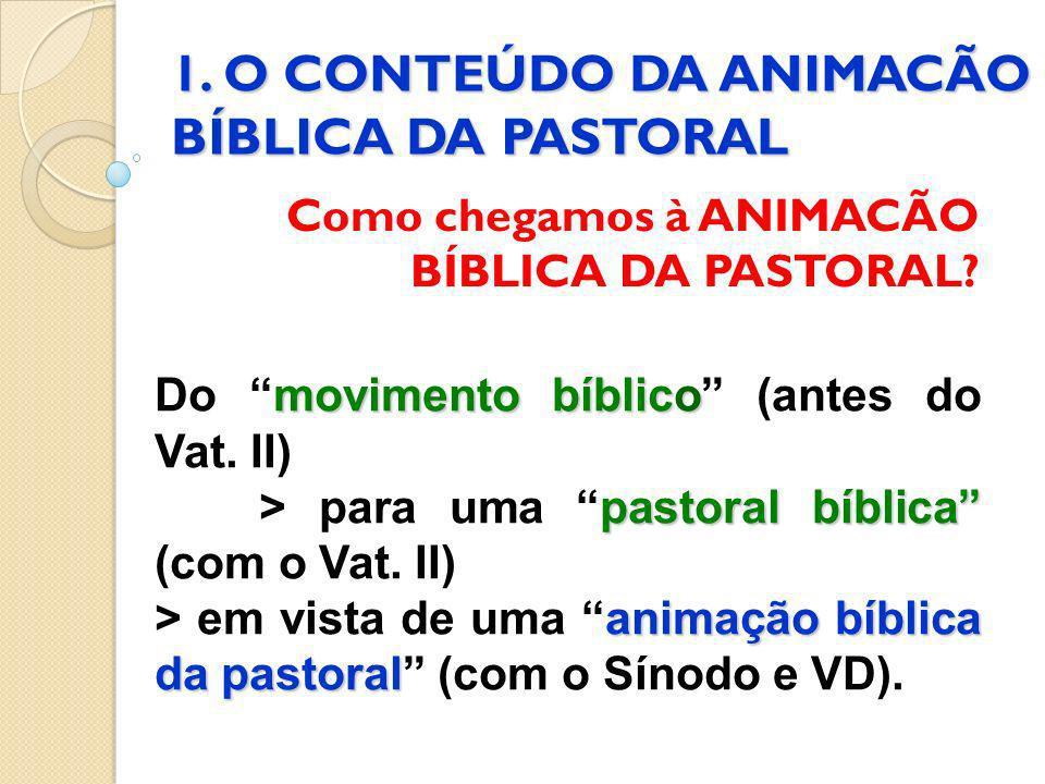 1. O CONTEÚDO DA ANIMACÃO BÍBLICA DA PASTORAL Como chegamos à ANIMACÃO BÍBLICA DA PASTORAL? movimento bíblico Do movimento bíblico (antes do Vat. II)