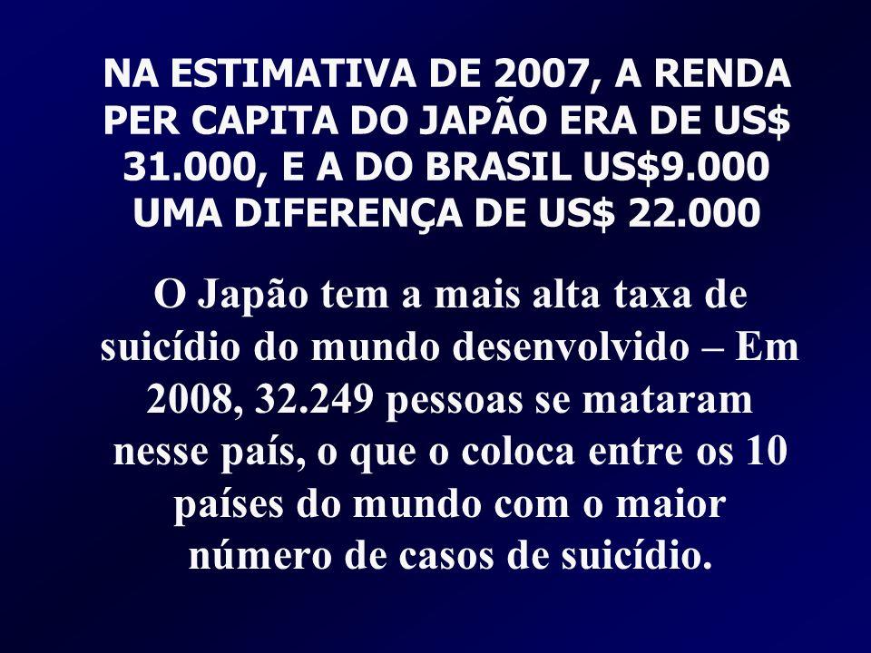 NA ESTIMATIVA DE 2007, A RENDA PER CAPITA DO JAPÃO ERA DE US$ 31.000, E A DO BRASIL US$9.000 UMA DIFERENÇA DE US$ 22.000 O Japão tem a mais alta taxa