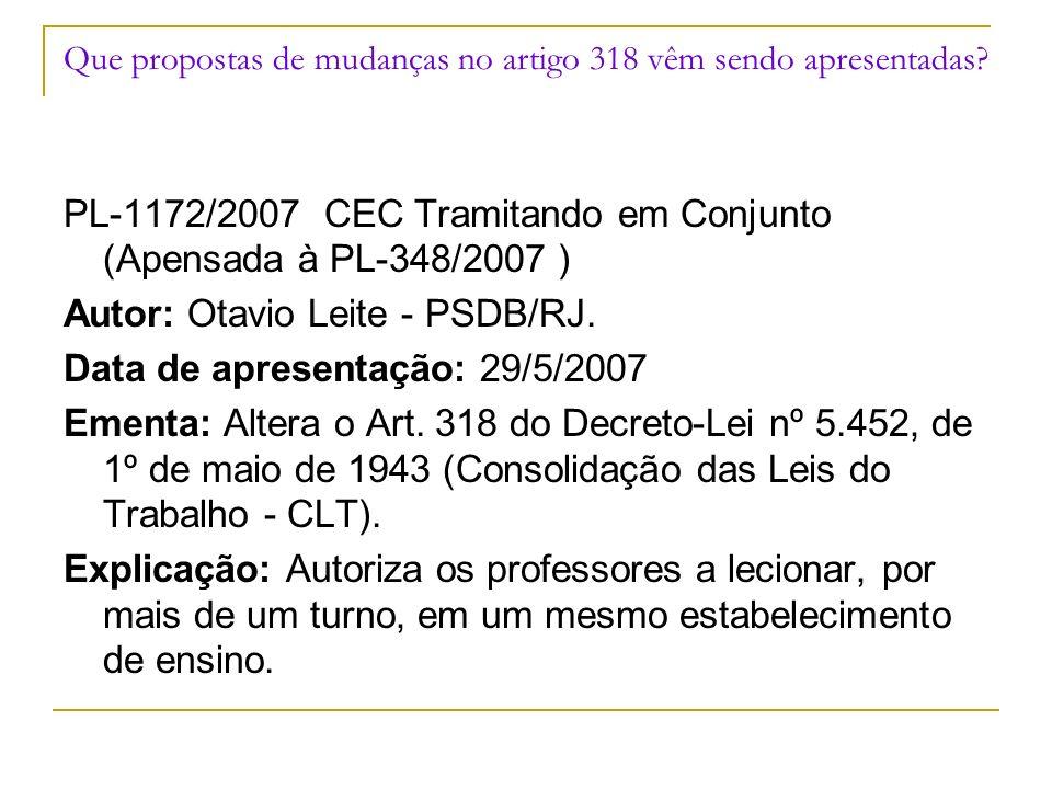 Que propostas de mudanças no artigo 318 vêm sendo apresentadas? PL-1172/2007 CEC Tramitando em Conjunto (Apensada à PL-348/2007 ) Autor: Otavio Leite