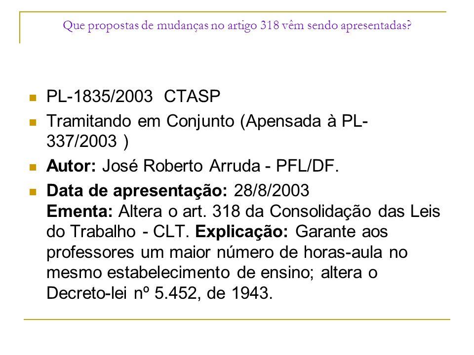Que propostas de mudanças no artigo 318 vêm sendo apresentadas? PL-1835/2003 CTASP Tramitando em Conjunto (Apensada à PL- 337/2003 ) Autor: José Rober