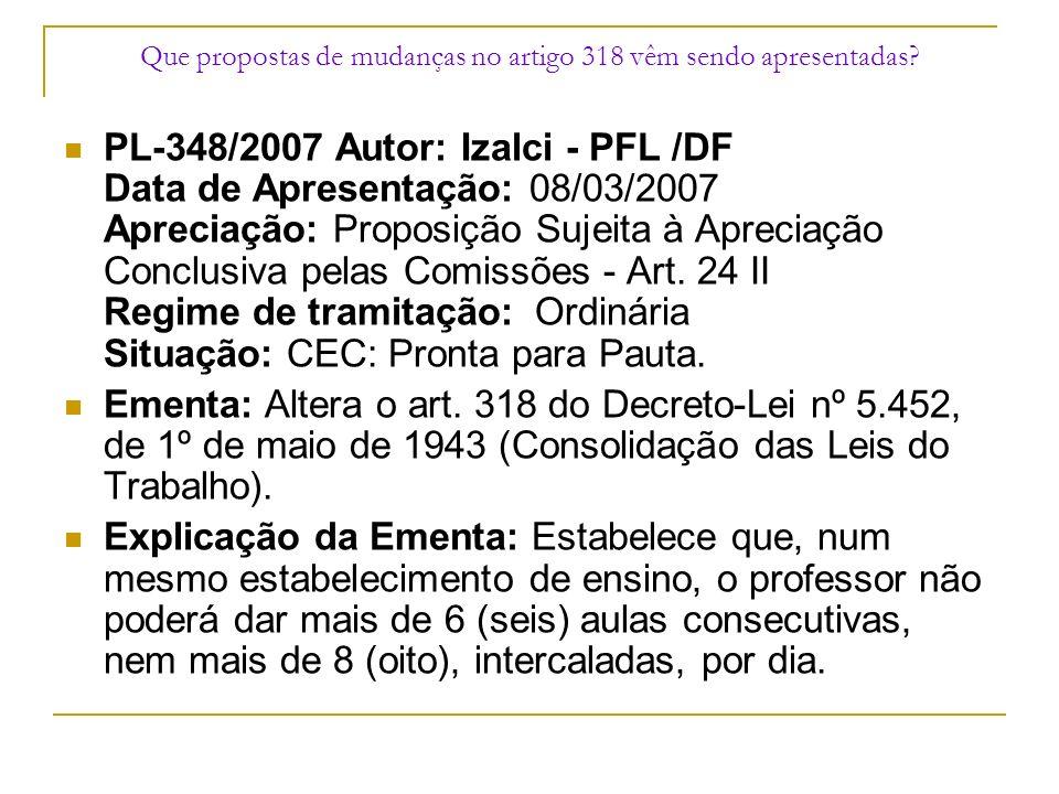 Que propostas de mudanças no artigo 318 vêm sendo apresentadas? PL-348/2007 Autor: Izalci - PFL /DF Data de Apresentação: 08/03/2007 Apreciação: Propo