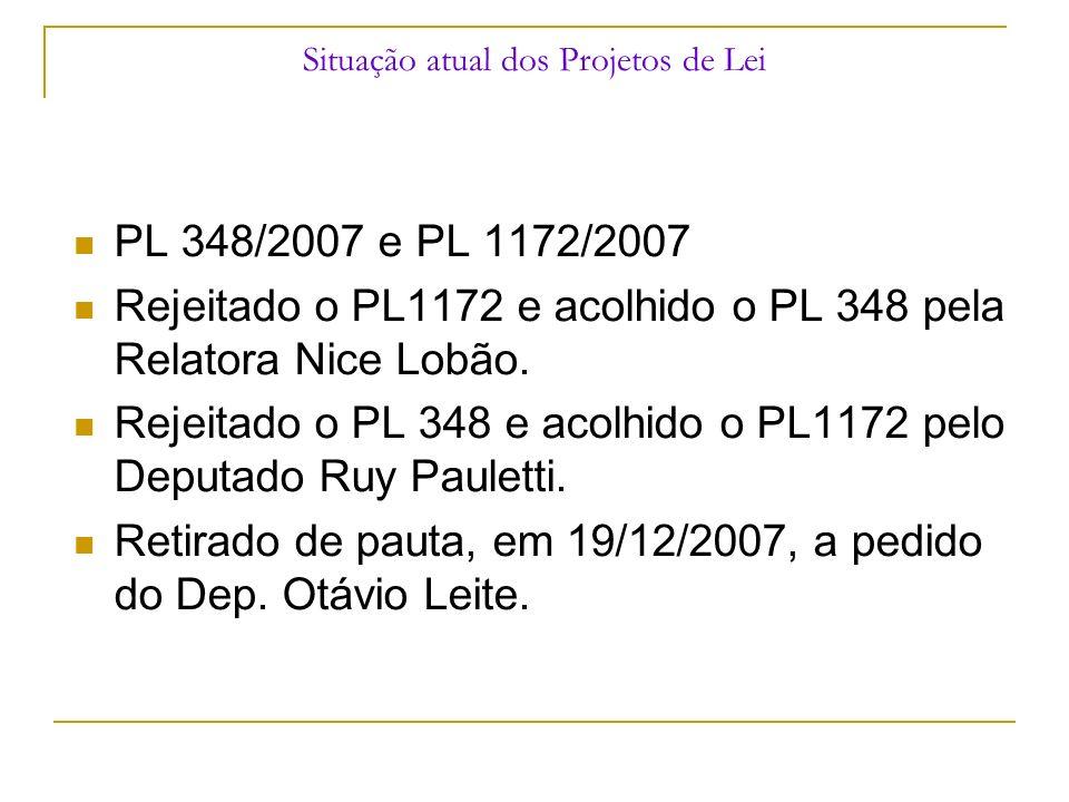 Situação atual dos Projetos de Lei PL 348/2007 e PL 1172/2007 Rejeitado o PL1172 e acolhido o PL 348 pela Relatora Nice Lobão. Rejeitado o PL 348 e ac