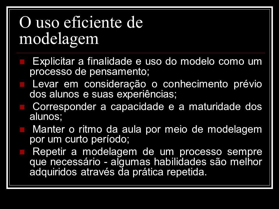 O uso eficiente de modelagem Explicitar a finalidade e uso do modelo como um processo de pensamento; Levar em consideração o conhecimento prévio dos a