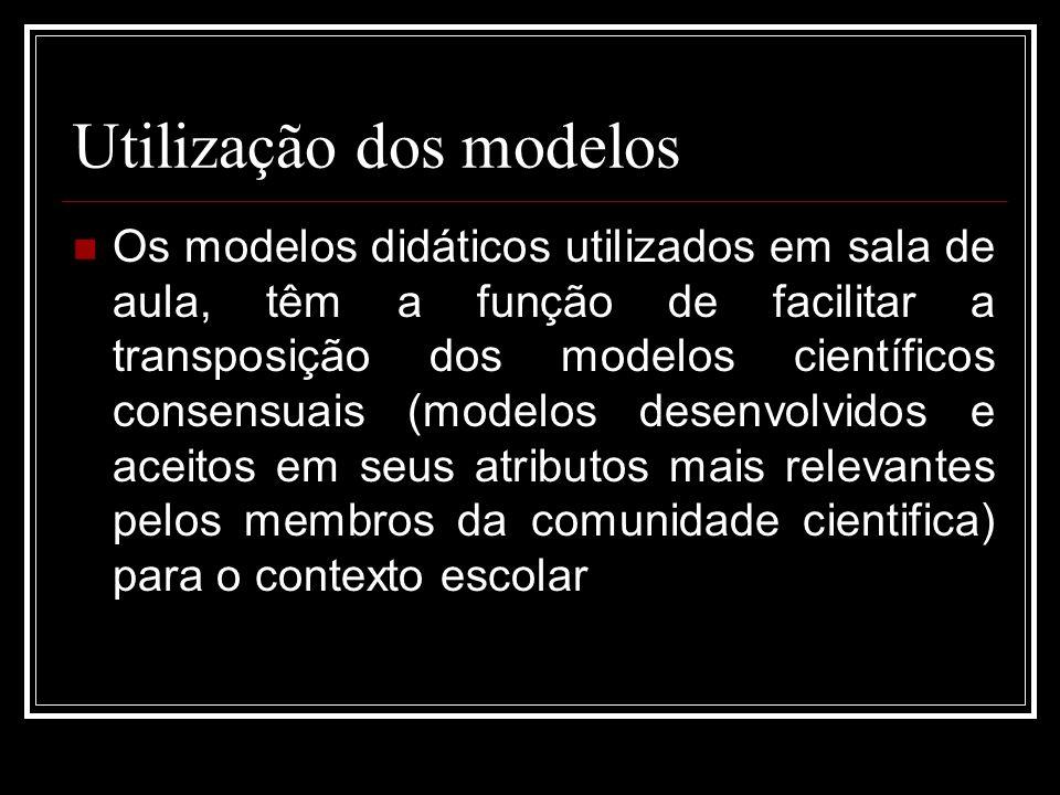 Utilização dos modelos Os modelos didáticos utilizados em sala de aula, têm a função de facilitar a transposição dos modelos científicos consensuais (
