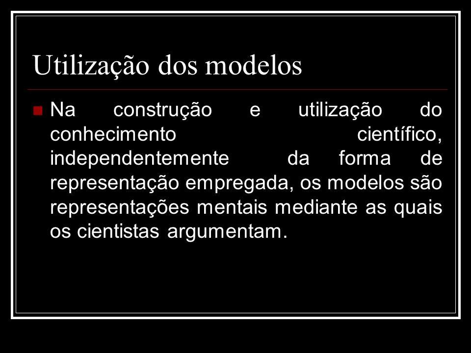 Utilização dos modelos Na construção e utilização do conhecimento científico, independentemente da forma de representação empregada, os modelos são re