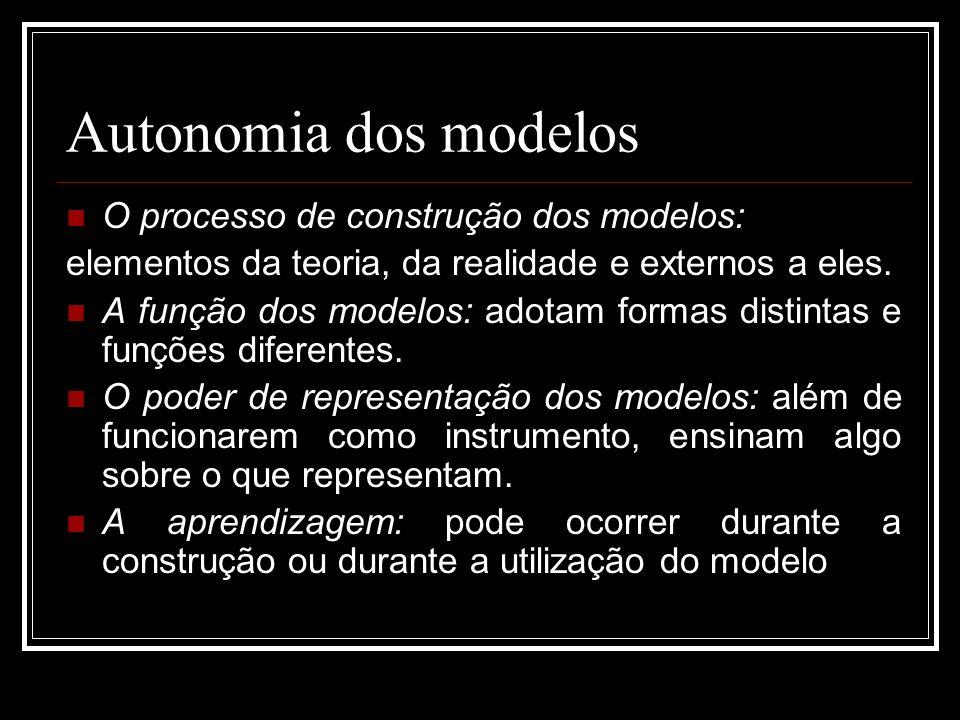 Autonomia dos modelos O processo de construção dos modelos: elementos da teoria, da realidade e externos a eles. A função dos modelos: adotam formas d