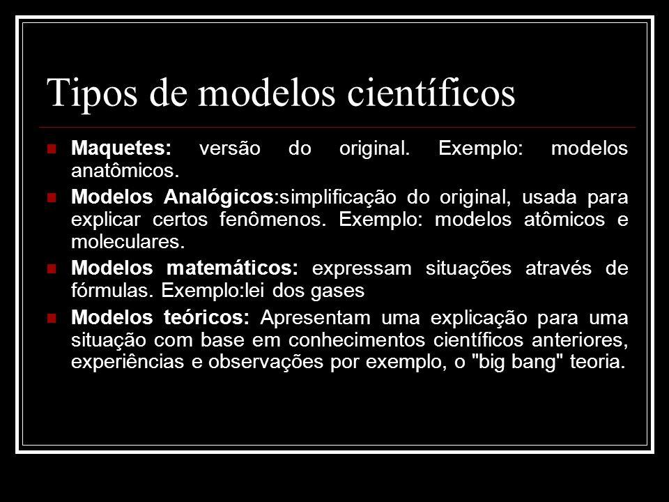 Tipos de modelos científicos Maquetes: versão do original. Exemplo: modelos anatômicos. Modelos Analógicos:simplificação do original, usada para expli