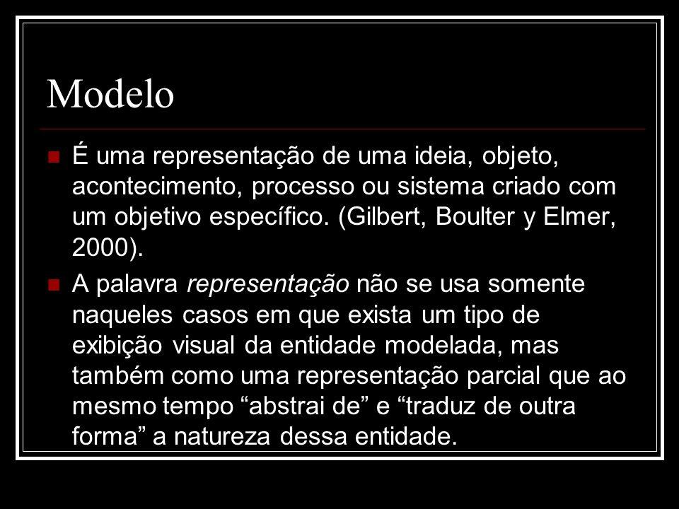 Modelo É uma representação de uma ideia, objeto, acontecimento, processo ou sistema criado com um objetivo específico. (Gilbert, Boulter y Elmer, 2000