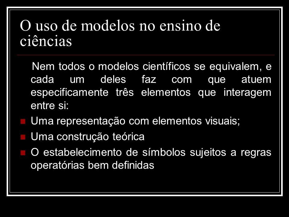 O uso de modelos no ensino de ciências Nem todos o modelos científicos se equivalem, e cada um deles faz com que atuem especificamente três elementos