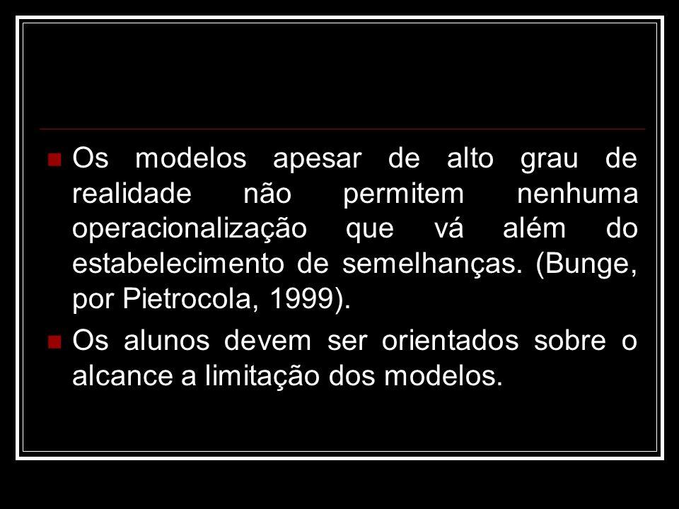 Os modelos apesar de alto grau de realidade não permitem nenhuma operacionalização que vá além do estabelecimento de semelhanças. (Bunge, por Pietroco