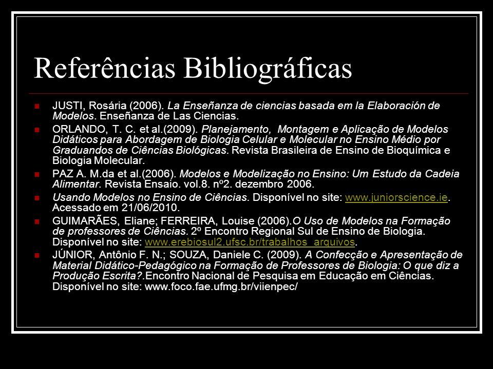 Referências Bibliográficas JUSTI, Rosária (2006). La Enseñanza de ciencias basada em la Elaboración de Modelos. Enseñanza de Las Ciencias. ORLANDO, T.