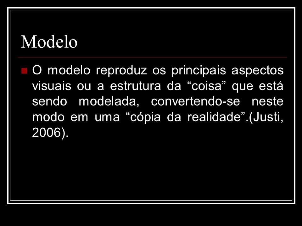 Modelo O modelo reproduz os principais aspectos visuais ou a estrutura da coisa que está sendo modelada, convertendo-se neste modo em uma cópia da rea