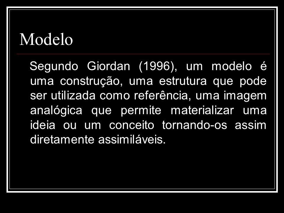 Modelo Segundo Giordan (1996), um modelo é uma construção, uma estrutura que pode ser utilizada como referência, uma imagem analógica que permite mate