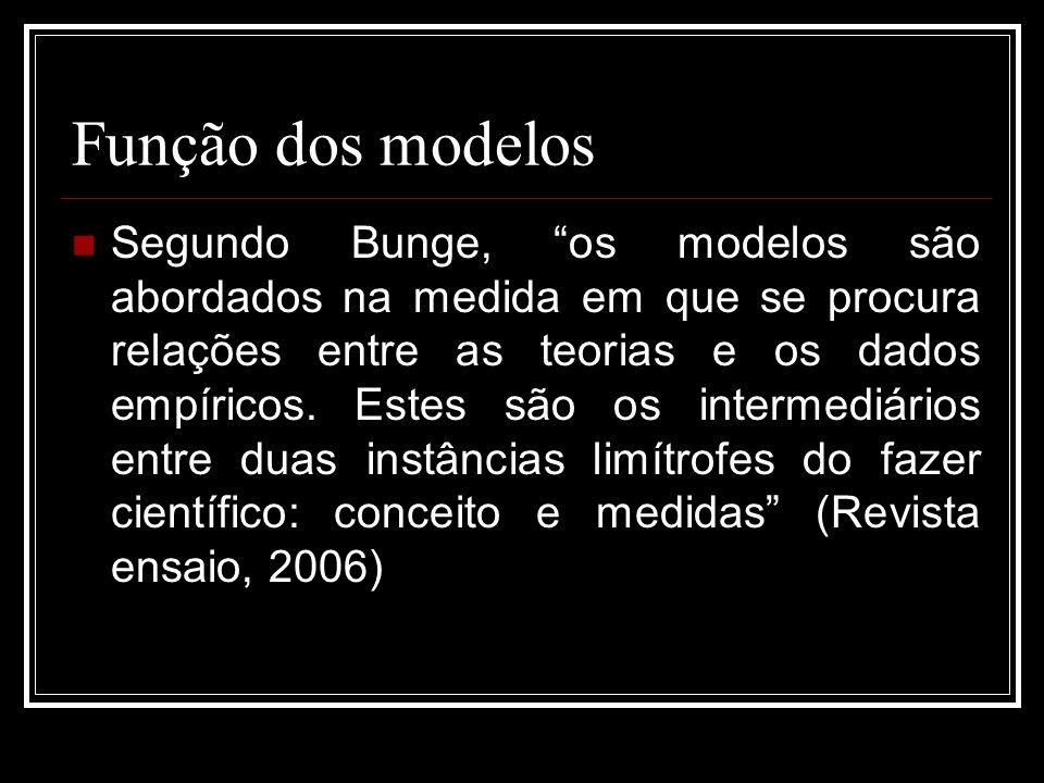Função dos modelos Segundo Bunge, os modelos são abordados na medida em que se procura relações entre as teorias e os dados empíricos. Estes são os in