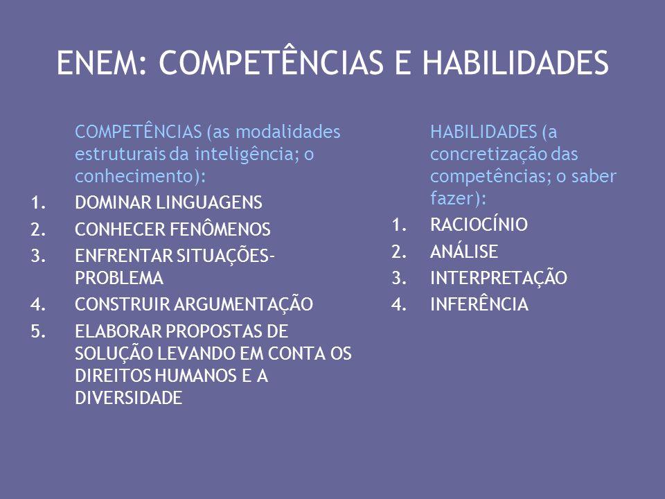 ENEM: COMPETÊNCIAS E HABILIDADES COMPETÊNCIAS (as modalidades estruturais da inteligência; o conhecimento): 1.DOMINAR LINGUAGENS 2.CONHECER FENÔMENOS