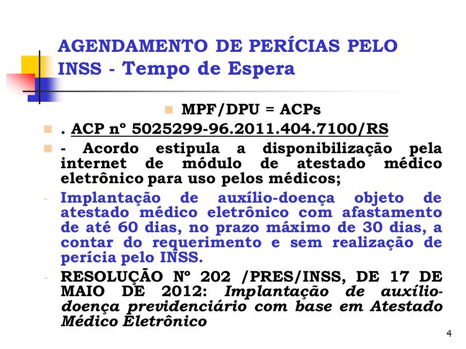 4 AGENDAMENTO DE PERÍCIAS PELO INSS - Tempo de Espera MPF/DPU = ACPs. ACP nº 5025299-96.2011.404.7100/RS - Acordo estipula a disponibilização pela int