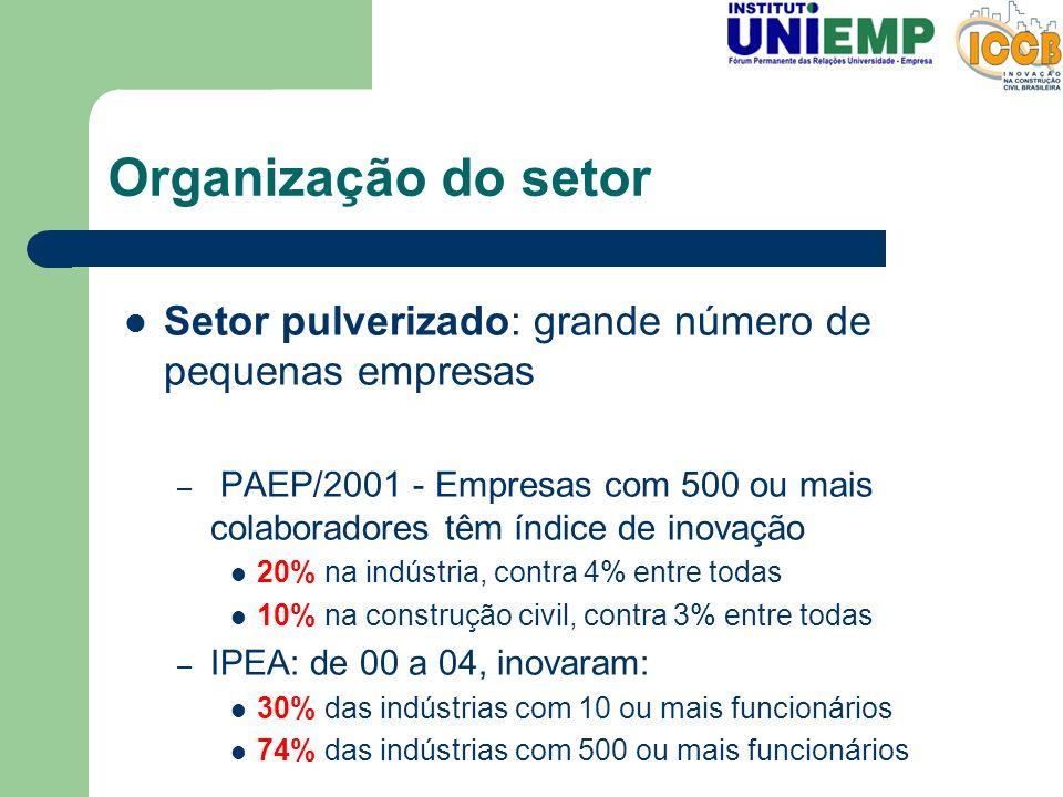 Organização do setor Setor pulverizado: grande número de pequenas empresas – PAEP/2001 - Empresas com 500 ou mais colaboradores têm índice de inovação