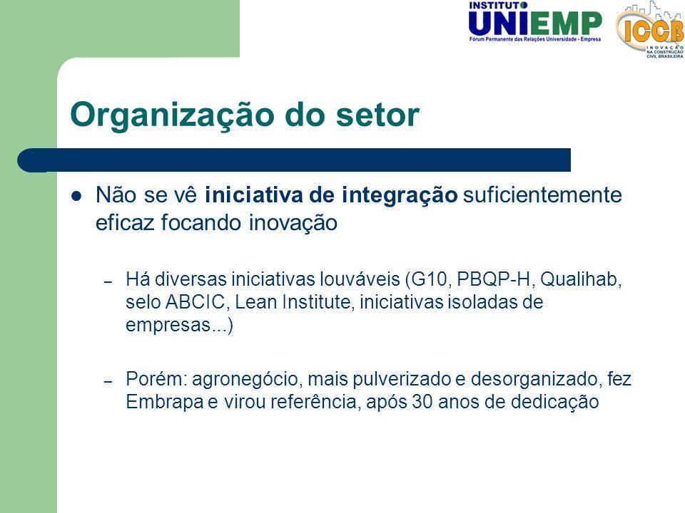 Organização do setor Não se vê iniciativa de integração suficientemente eficaz focando inovação – Há diversas iniciativas louváveis (G10, PBQP-H, Qual