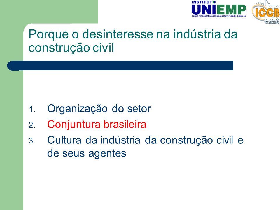 Porque o desinteresse na indústria da construção civil 1. Organização do setor 2. Conjuntura brasileira 3. Cultura da indústria da construção civil e