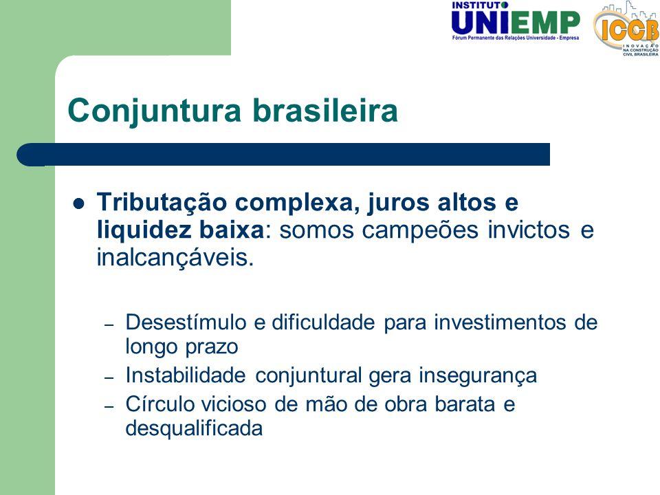 Conjuntura brasileira Tributação complexa, juros altos e liquidez baixa: somos campeões invictos e inalcançáveis. – Desestímulo e dificuldade para inv