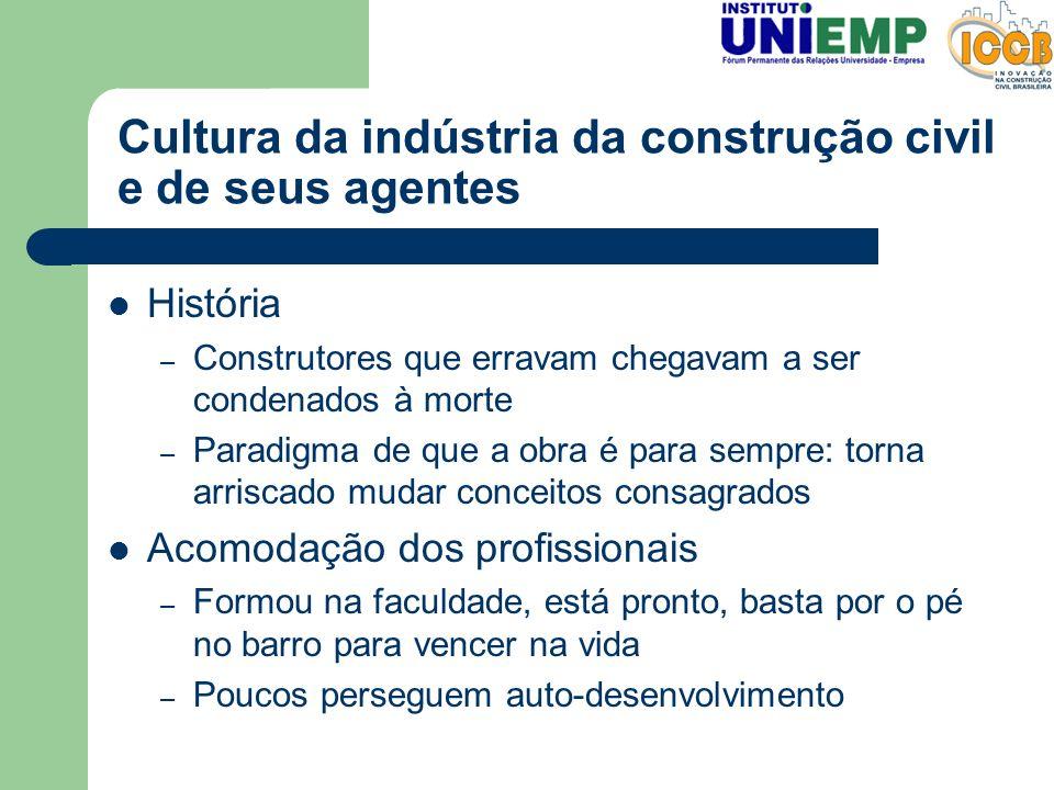 Cultura da indústria da construção civil e de seus agentes História – Construtores que erravam chegavam a ser condenados à morte – Paradigma de que a