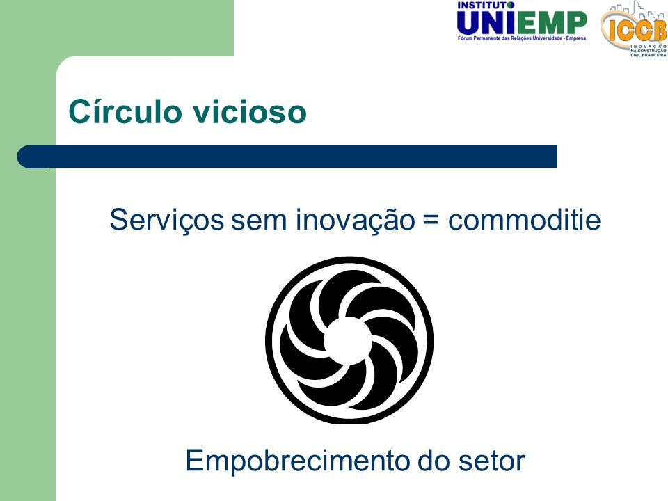 Círculo vicioso Serviços sem inovação = commoditie Empobrecimento do setor