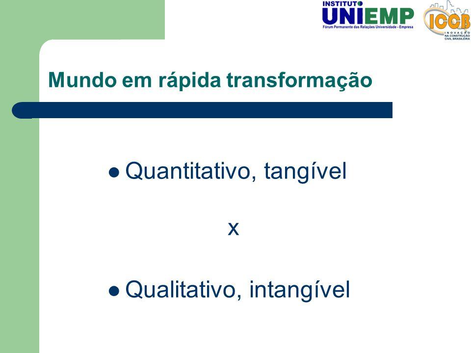 Mundo em rápida transformação Quantitativo, tangível x Qualitativo, intangível