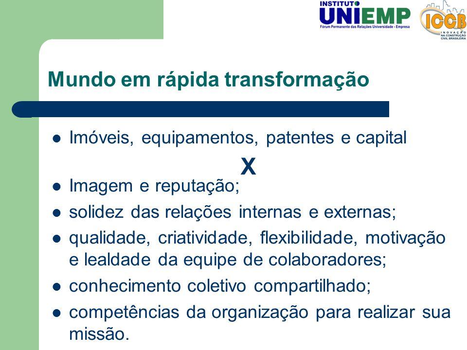 Mundo em rápida transformação Imóveis, equipamentos, patentes e capital Imagem e reputação; solidez das relações internas e externas; qualidade, criat