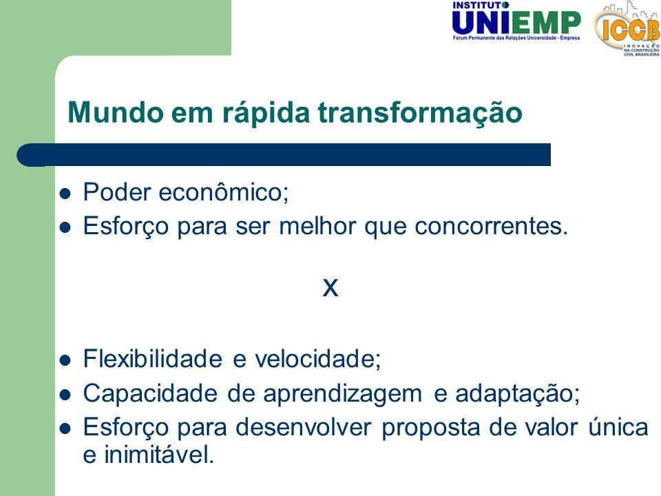 Mundo em rápida transformação Poder econômico; Esforço para ser melhor que concorrentes. x Flexibilidade e velocidade; Capacidade de aprendizagem e ad