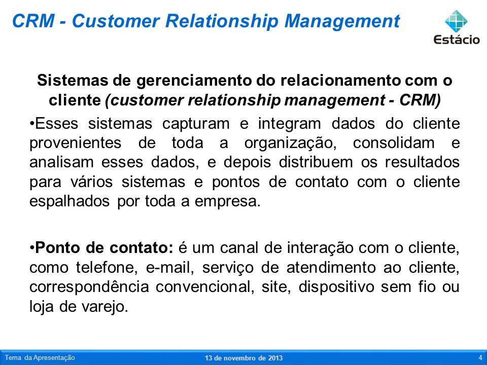 Sistemas de gerenciamento do relacionamento com o cliente (customer relationship management - CRM) Esses sistemas capturam e integram dados do cliente