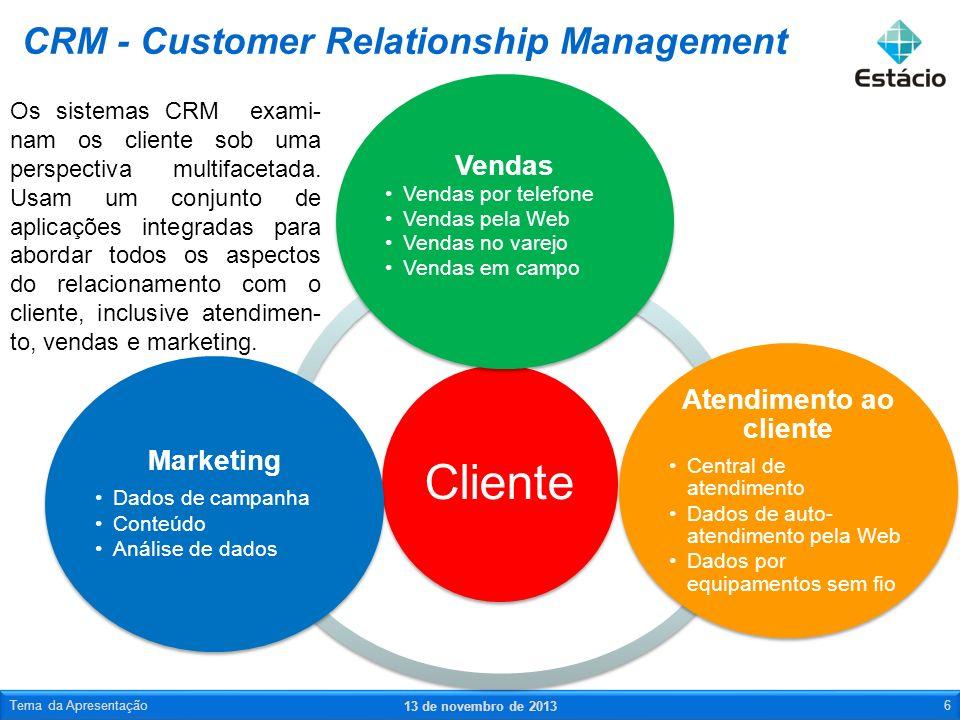Cliente Vendas Vendas por telefone Vendas pela Web Vendas no varejo Vendas em campo Atendimento ao cliente Central de atendimento Dados de auto- atend