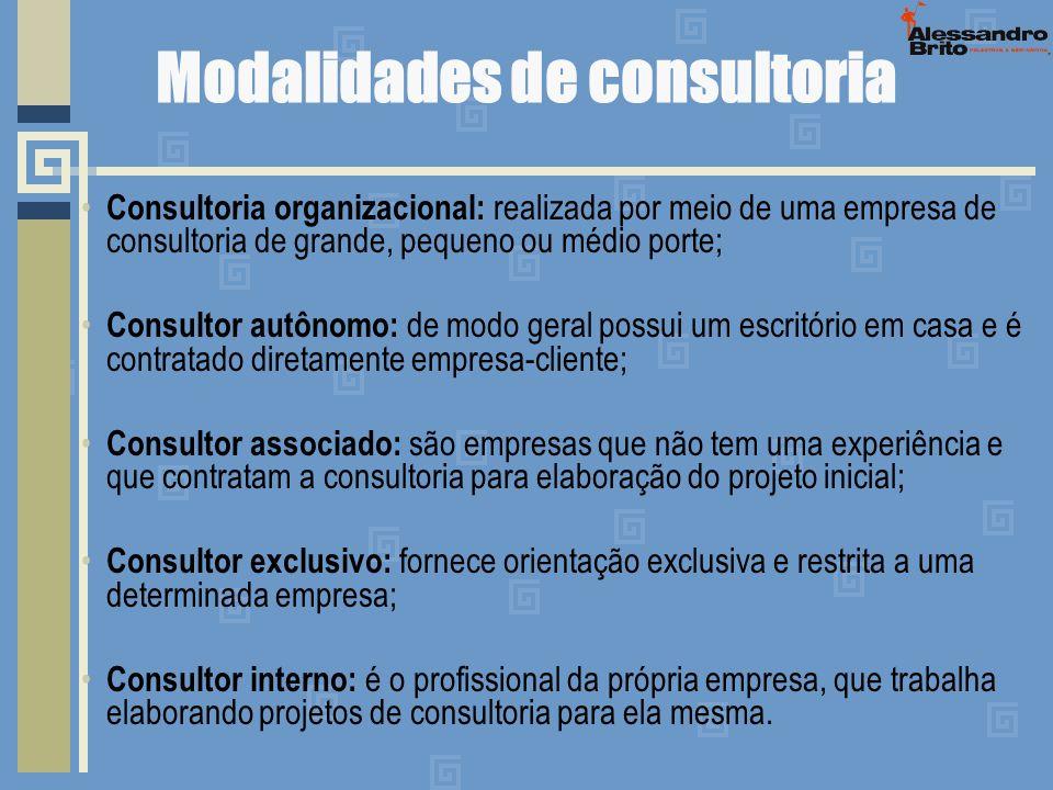 Modalidades de consultoria Consultoria organizacional: realizada por meio de uma empresa de consultoria de grande, pequeno ou médio porte; Consultor a