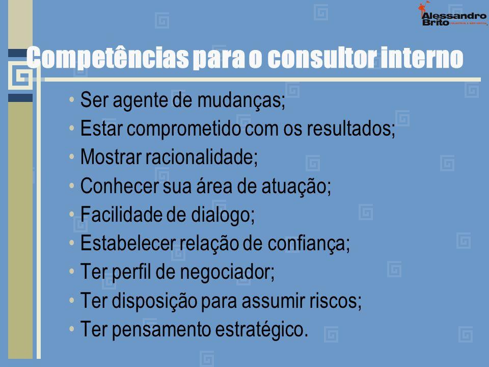 Competências para o consultor interno Ser agente de mudanças; Estar comprometido com os resultados; Mostrar racionalidade; Conhecer sua área de atuaçã
