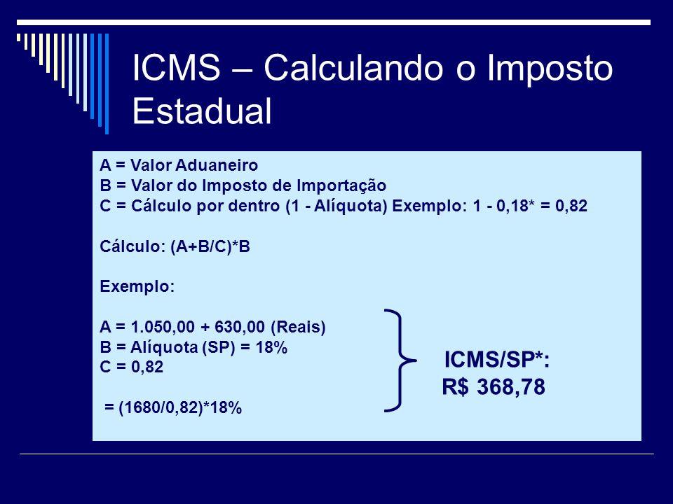 ICMS – Calculando o Imposto Estadual A = Valor Aduaneiro B = Valor do Imposto de Importação C = Cálculo por dentro (1 - Alíquota) Exemplo: 1 - 0,18* =