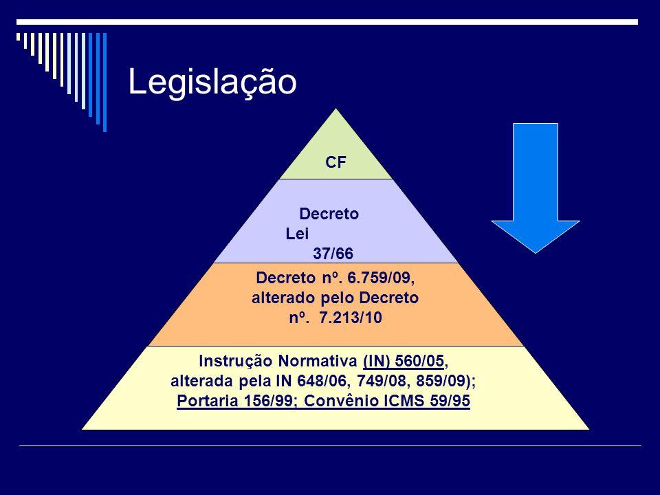 Legislação Decreto Lei 37/66 Decreto nº. 6.759/09, alterado pelo Decreto nº. 7.213/10 Instrução Normativa (IN) 560/05, alterada pela IN 648/06, 749/08
