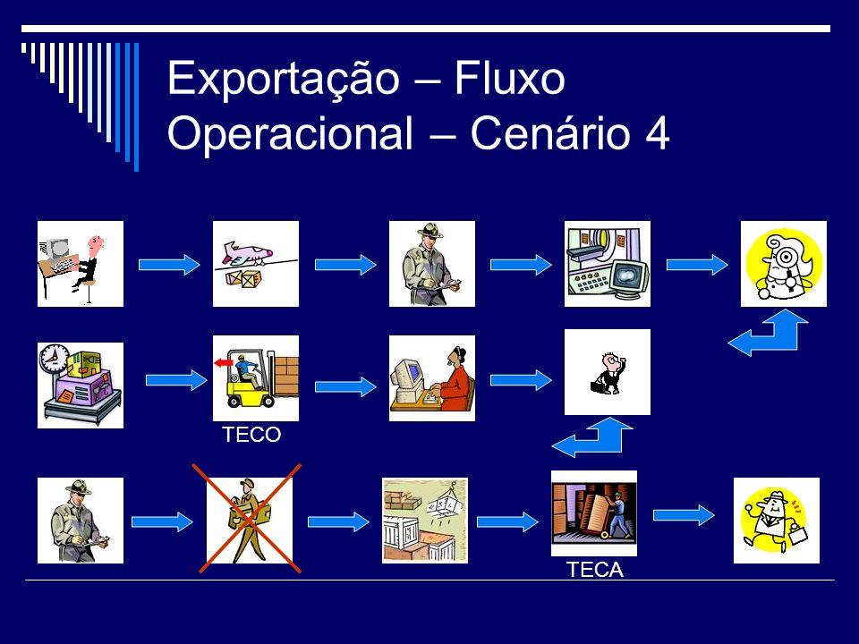 Exportação – Fluxo Operacional – Cenário 4 TECO TECA