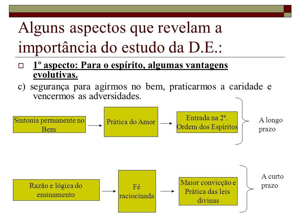 Alguns aspectos que revelam a importância do estudo da D.E.: 1º aspecto: Para o espírito, algumas vantagens evolutivas. c) segurança para agirmos no b