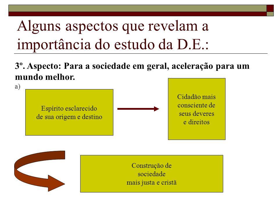 Alguns aspectos que revelam a importância do estudo da D.E.: Espírito esclarecido de sua origem e destino Cidadão mais consciente de seus deveres e di