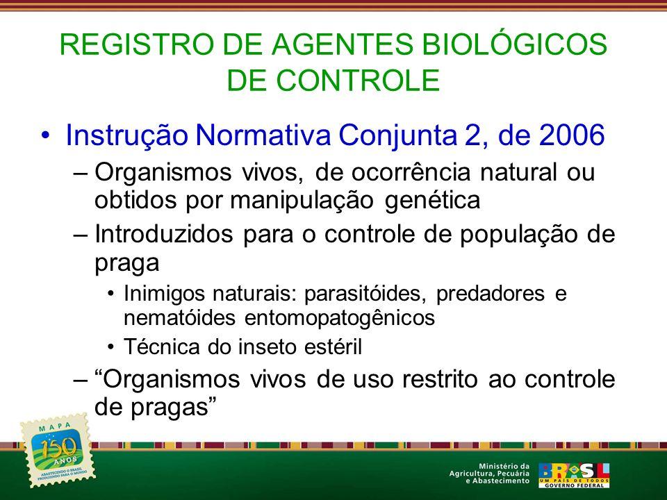 REGISTRO DE AGENTES BIOLÓGICOS DE CONTROLE Instrução Normativa Conjunta 2, de 2006 –Organismos vivos, de ocorrência natural ou obtidos por manipulação