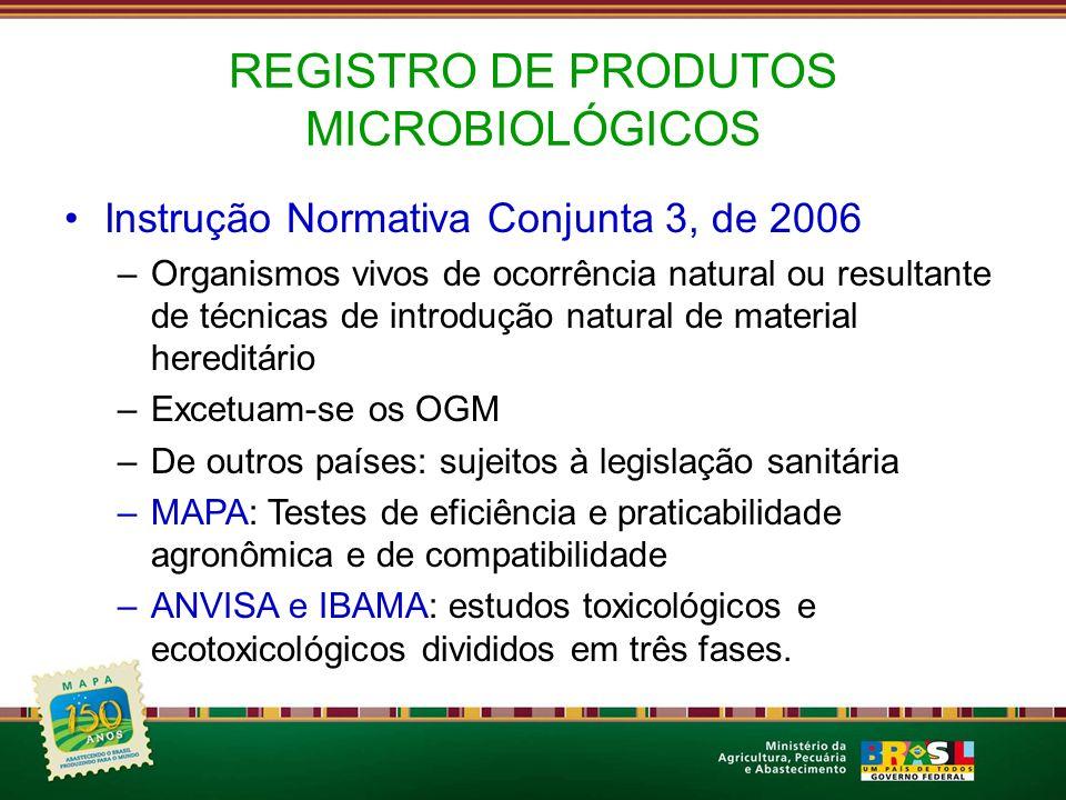 REGISTRO DE PRODUTOS MICROBIOLÓGICOS Instrução Normativa Conjunta 3, de 2006 –Organismos vivos de ocorrência natural ou resultante de técnicas de intr