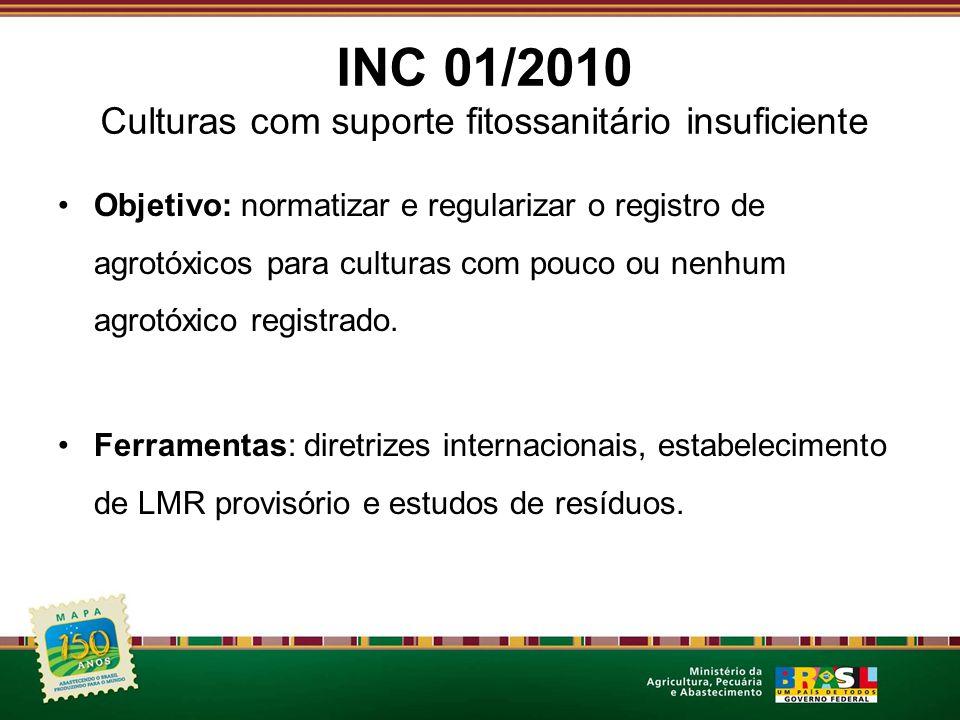INC 01/2010 Culturas com suporte fitossanitário insuficiente Objetivo: normatizar e regularizar o registro de agrotóxicos para culturas com pouco ou n